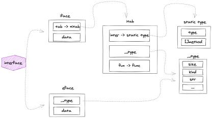 https://static001.geekbang.org/infoq/01/01689a35cdfc7dbc85d127260b1026c5.png?x-oss-process=image/resize,w_416,h_234