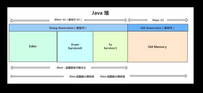 https://static001.geekbang.org/infoq/02/02bbb3686d0282b318078b436774b464.png?x-oss-process=image/resize,w_416,h_234