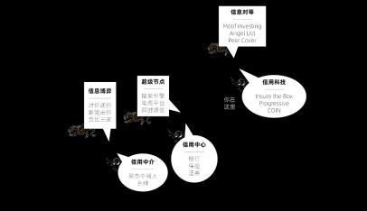 https://static001.geekbang.org/infoq/05/051d12395180378c8a6cd58bc9981513.png?x-oss-process=image/resize,w_416,h_234