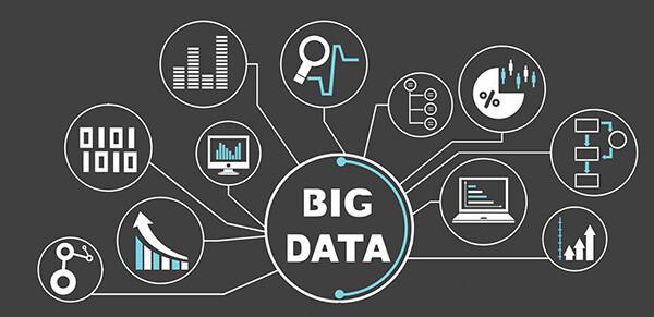 电商行业常用的数据分析指标和PageRank算法