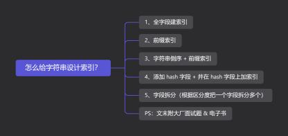 https://static001.geekbang.org/infoq/05/0539a44cca2ab9e60a8191230964014f.png?x-oss-process=image/resize,w_416,h_234