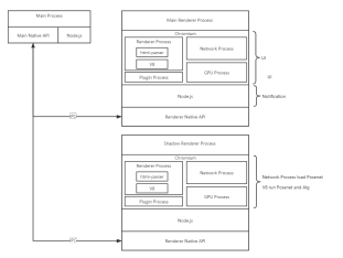 https://static001.geekbang.org/infoq/07/07a49de9113b94ed4a7d48fe6945289f.png?x-oss-process=image/resize,w_416,h_234
