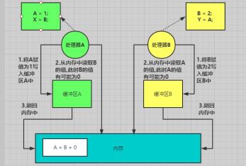 https://static001.geekbang.org/infoq/07/07b80a22e05408bf02b7eb656147e27e.png?x-oss-process=image/resize,w_416,h_234