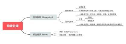 https://static001.geekbang.org/infoq/09/098fd7d75161eaa749c245612ec30301.jpeg?x-oss-process=image/resize,w_416,h_234