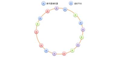 https://static001.geekbang.org/infoq/0a/0acd7e7e3478888c6f757ca38fa3e25f.png?x-oss-process=image/resize,w_416,h_234