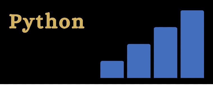 Python 中怎样合并数据