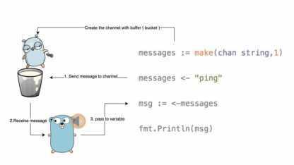 https://static001.geekbang.org/infoq/14/141d6169a17fa6084ec068023e9b330f.jpeg?x-oss-process=image/resize,w_416,h_234