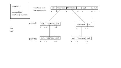 https://static001.geekbang.org/infoq/14/14c28678c03b9bd99dbb62d6746f5016.png?x-oss-process=image/resize,w_416,h_234