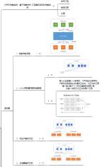 https://static001.geekbang.org/infoq/16/1637b6eb0ef99e9545cdd218db44c086.png?x-oss-process=image/resize,w_416,h_234