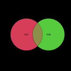 https://static001.geekbang.org/infoq/16/16f2f403ef40b228a114698075459c77.png?x-oss-process=image/resize,w_416,h_234