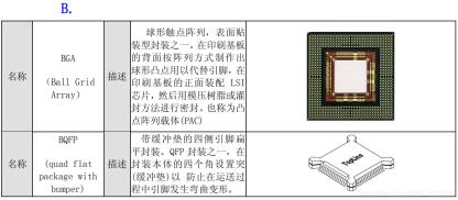 https://static001.geekbang.org/infoq/17/17817fd74855bfdb40a2b9bd70aa1cce.png?x-oss-process=image/resize,w_416,h_234