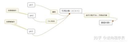 https://static001.geekbang.org/infoq/17/17b2f0a89517d0bd5dc0af661fca41e4.jpeg?x-oss-process=image/resize,w_416,h_234