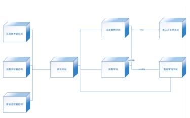 https://static001.geekbang.org/infoq/18/18a6468592531f7e3c8eec5488ffc543.png?x-oss-process=image/resize,w_416,h_234