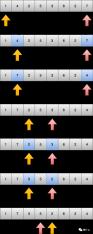 https://static001.geekbang.org/infoq/19/197e37d0bd0cb209fa9fa9259832db36.png?x-oss-process=image/resize,w_416,h_234