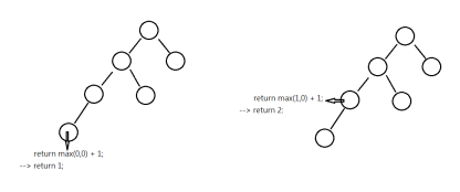 https://static001.geekbang.org/infoq/1c/1cb15827600645f6a894b3805f02ef72.png?x-oss-process=image/resize,w_416,h_234