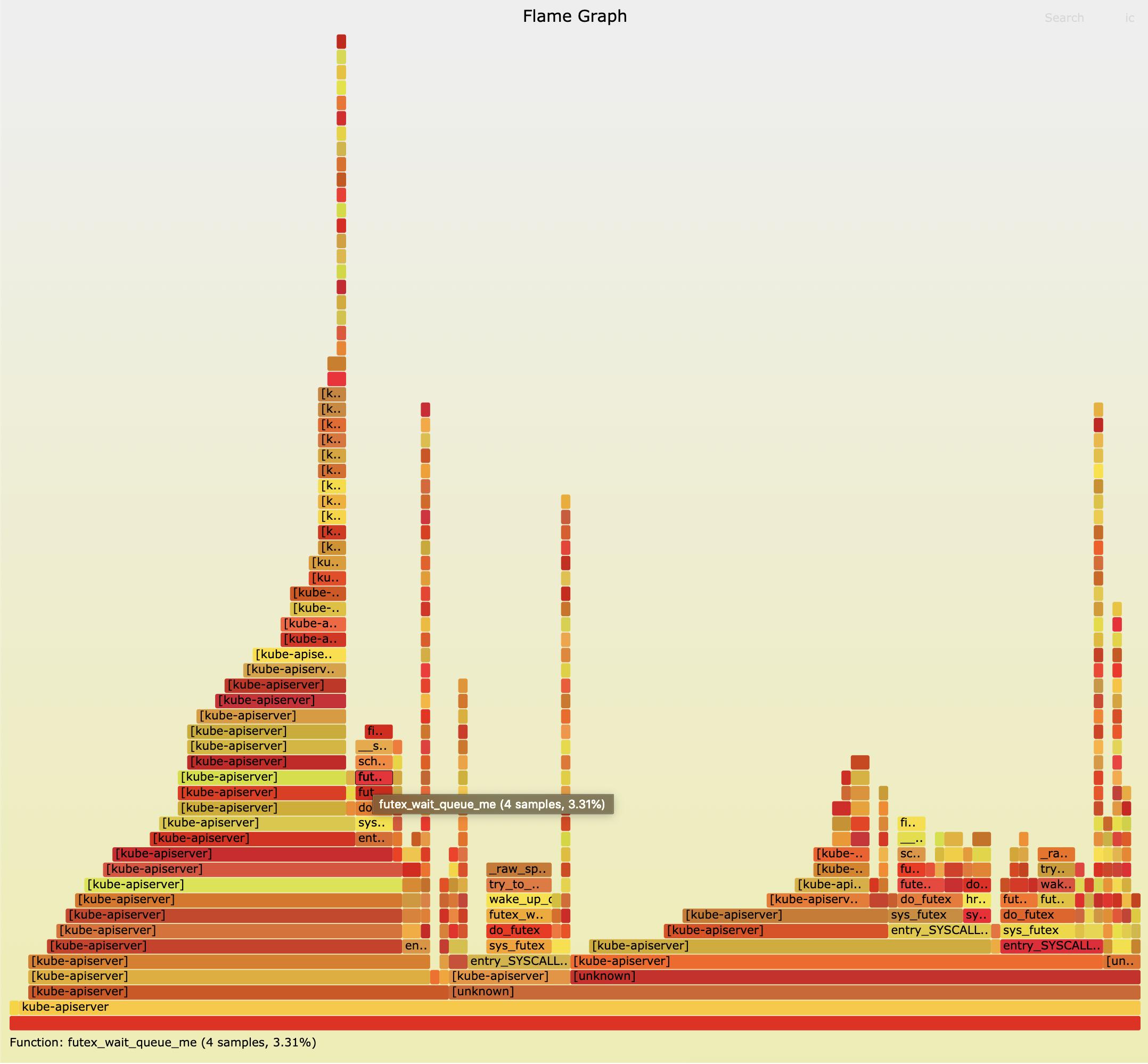 火焰图:全局视野的Linux性能剖析