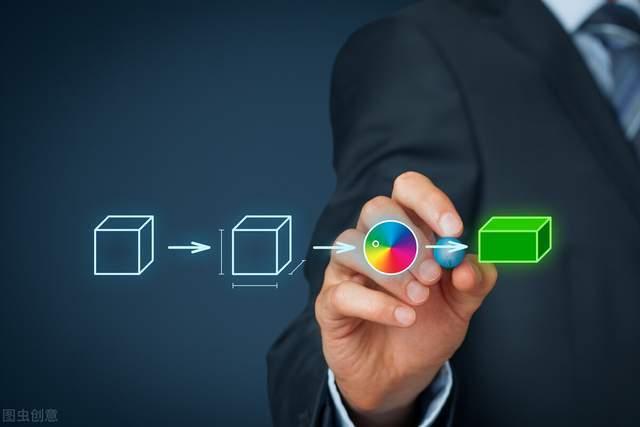 客制化:定制专属于你的产品和服务