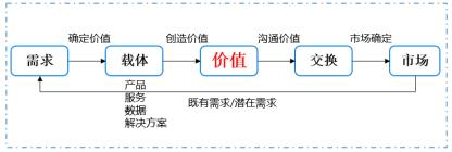 https://static001.geekbang.org/infoq/20/2082492f94310dd0c2244537cbb3b622.png?x-oss-process=image/resize,w_416,h_234