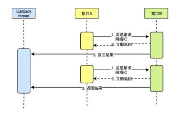 https://static001.geekbang.org/infoq/21/217a9f67c7890a907a736620bc627eb0.png?x-oss-process=image/resize,w_416,h_234