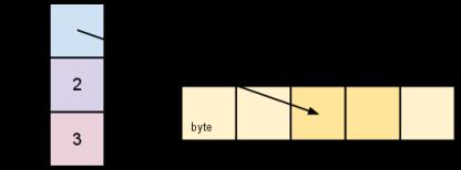 https://static001.geekbang.org/infoq/21/21c2b3a35de56587e1961e387a52f948.png?x-oss-process=image/resize,w_416,h_234