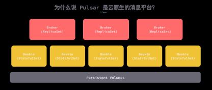 为什么说 Pulsar 是云原生的消息平台?