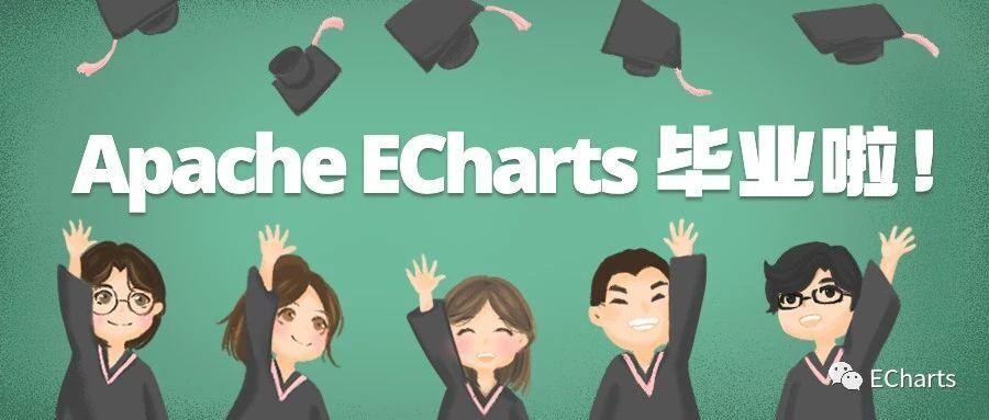 官宣了!Apache ECharts 毕业成为 Apache 软件基金会顶级项目!