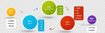 招聘兼职APP微信小程序系统开发(源码开发)平台