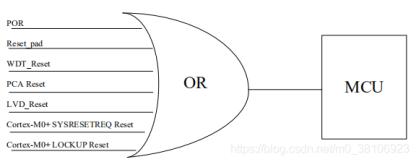 https://static001.geekbang.org/infoq/26/26e77cffb70797b8d614f5e8e5b25c4c.png?x-oss-process=image/resize,w_416,h_234