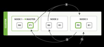 https://static001.geekbang.org/infoq/29/2956fa6e0cf68c3c255f90d81bd6ee50.png?x-oss-process=image/resize,w_416,h_234