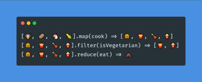 用Emoji解释编程语言中的map、filter、reduce