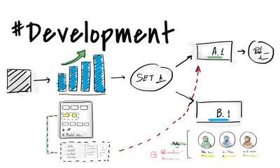 思考:如何打造一个优秀的研发体系?