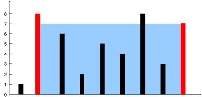 https://static001.geekbang.org/infoq/30/306224ca03ef895fc609388976cb6b34.jpeg?x-oss-process=image/resize,w_416,h_234