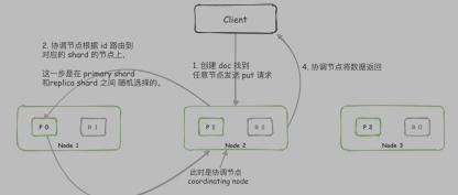 https://static001.geekbang.org/infoq/31/313c3262aaffd4c9057e9cd19fa00177.jpeg?x-oss-process=image/resize,w_416,h_234