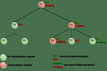 https://static001.geekbang.org/infoq/33/33a041d5889f43d2fbd051605c03b87b.png?x-oss-process=image/resize,w_416,h_234