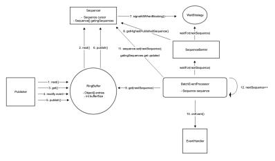 https://static001.geekbang.org/infoq/34/34cd41b66ab3be23f7ac40136a4c5419.png?x-oss-process=image/resize,w_416,h_234