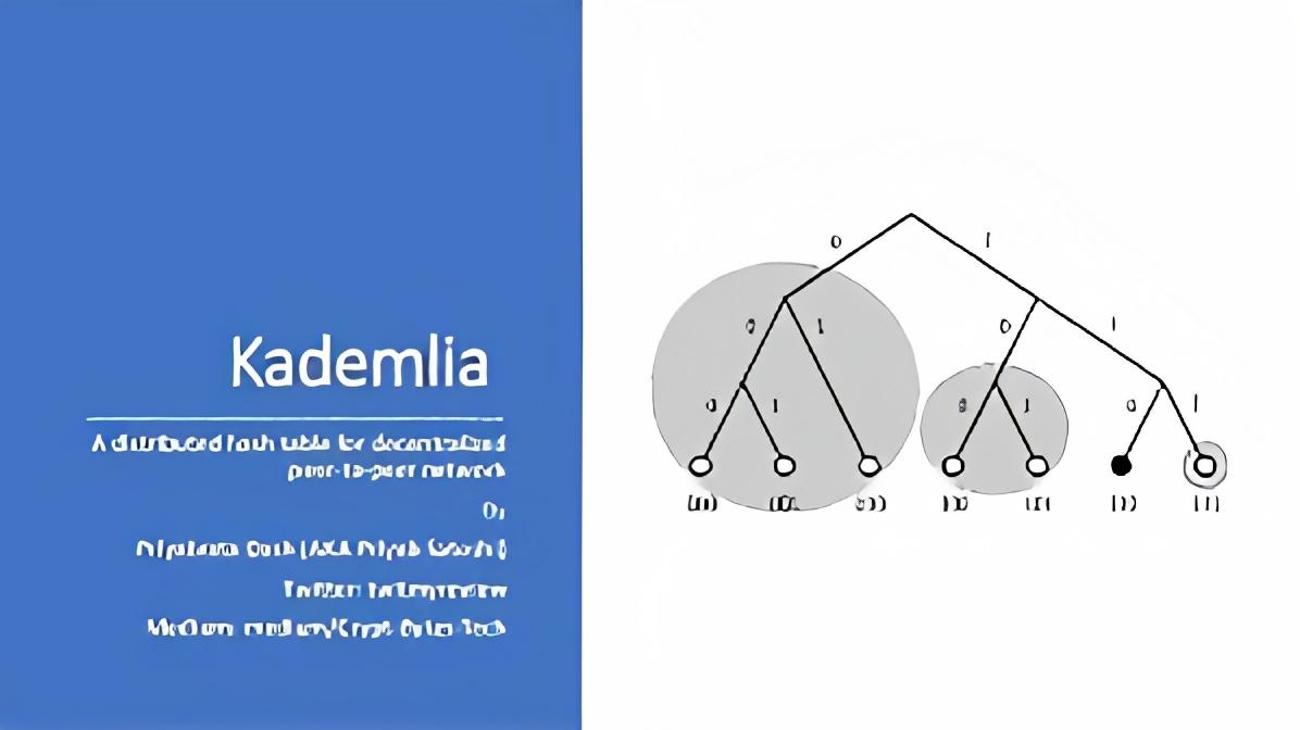 SWARM学习1——Kademlia分布式路由表协议
