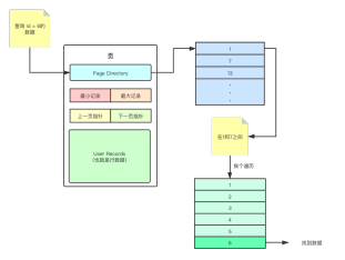 https://static001.geekbang.org/infoq/39/399ec1648c10c94399f538f5399e0f1c.png?x-oss-process=image/resize,w_416,h_234