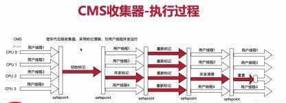 https://static001.geekbang.org/infoq/39/39f72169e838d66b54cf71e84e973d7b.jpeg?x-oss-process=image/resize,w_416,h_234