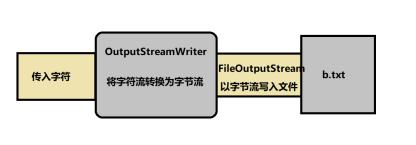 https://static001.geekbang.org/infoq/3a/3a1bad2329b90581d2896c6deca11e33.png?x-oss-process=image/resize,w_416,h_234