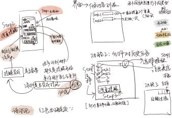 https://static001.geekbang.org/infoq/3a/3af3443f313fdcff95512fbcb86d6dbb.jpeg?x-oss-process=image/resize,w_416,h_234