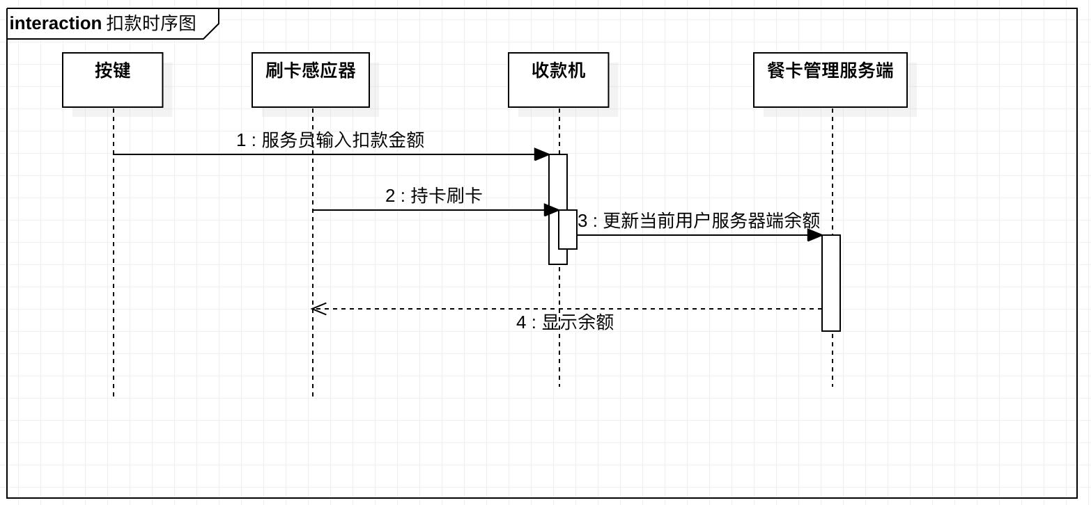 架构师训练营第一章作业一:就餐管理系统UML图