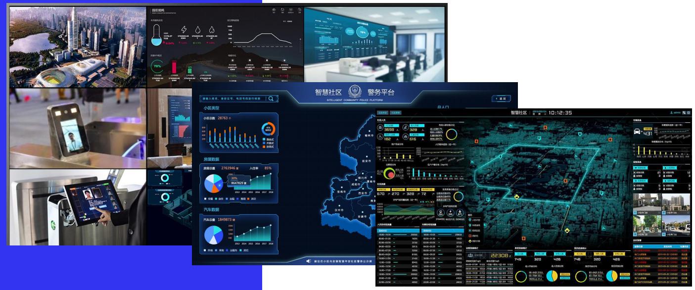 智慧平安社区系统开发,武汉市老旧小区改造解决方案