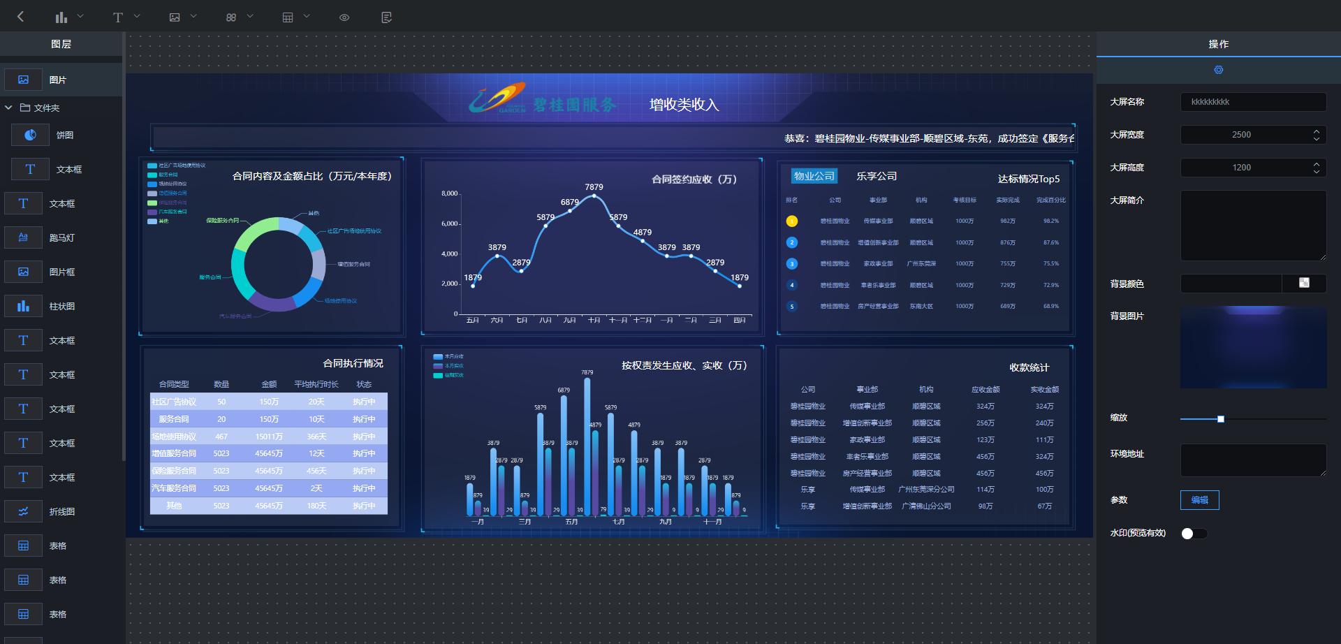 LR.JAVA平台商业可视化大屏(BI)设计演示