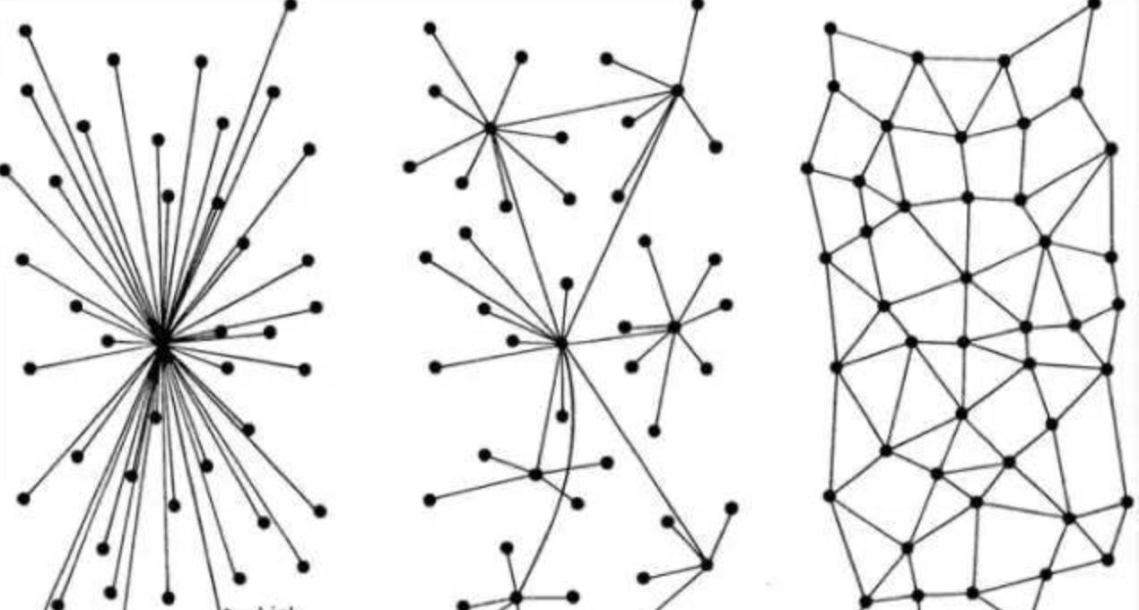 去中心化网络,不止区块链(一)