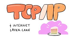 图解TCP的通信机制