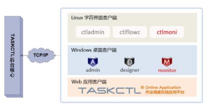 https://static001.geekbang.org/infoq/46/466505ecacbc0f008647764b7273cdc8.png?x-oss-process=image/resize,w_416,h_234