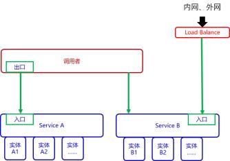 https://static001.geekbang.org/infoq/48/4859fa5f37239e3bc7dc3e895f651969.png?x-oss-process=image/resize,w_416,h_234