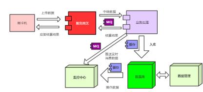 https://static001.geekbang.org/infoq/48/48f04402642189b437ea9ce57b8182a7.png?x-oss-process=image/resize,w_416,h_234