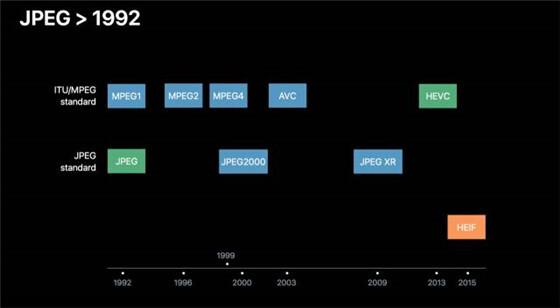自己动手编译一个HEIF图片转jpeg工具(Mac平台)