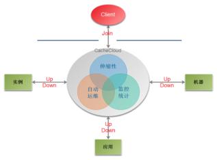 https://static001.geekbang.org/infoq/4c/4c73861e5f23921c84220b103d9d8fe7.png?x-oss-process=image/resize,w_416,h_234